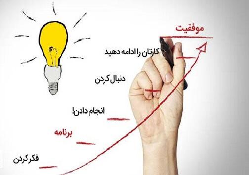 طراحی مسیر شغلی آینده را با برای آمادگی شغلی آغاز کنیم